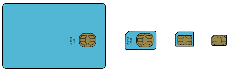 Full-Mini-Micro-Nano-SIM-Karte